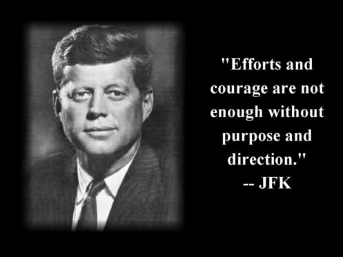Popular Motivational Quotes on Famous Motivational Speeches John F Kennedy